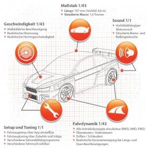 Konzeptionszeichnung DRIFT Racer (Bild: Sturmkind Gmbh)